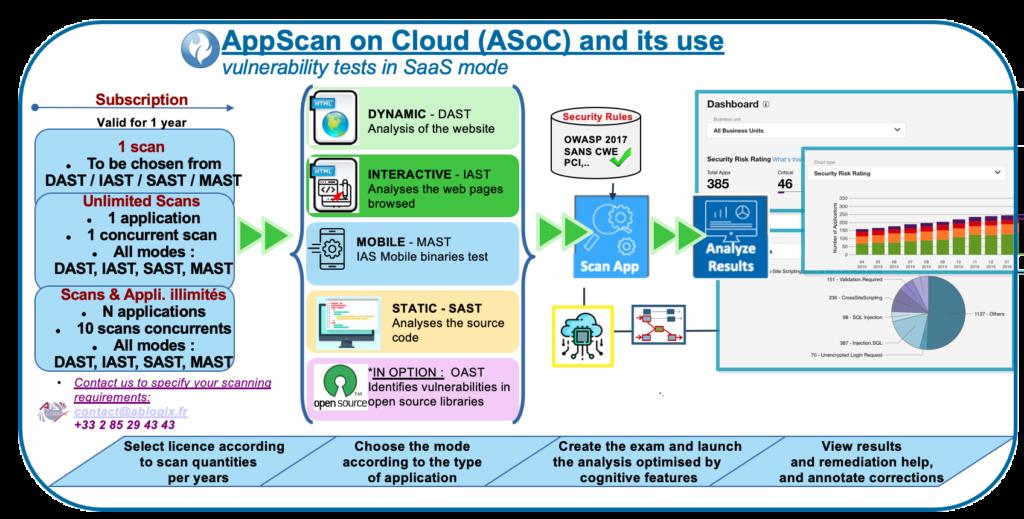ASoC_Licence-utilisation-Schema-1.2-small